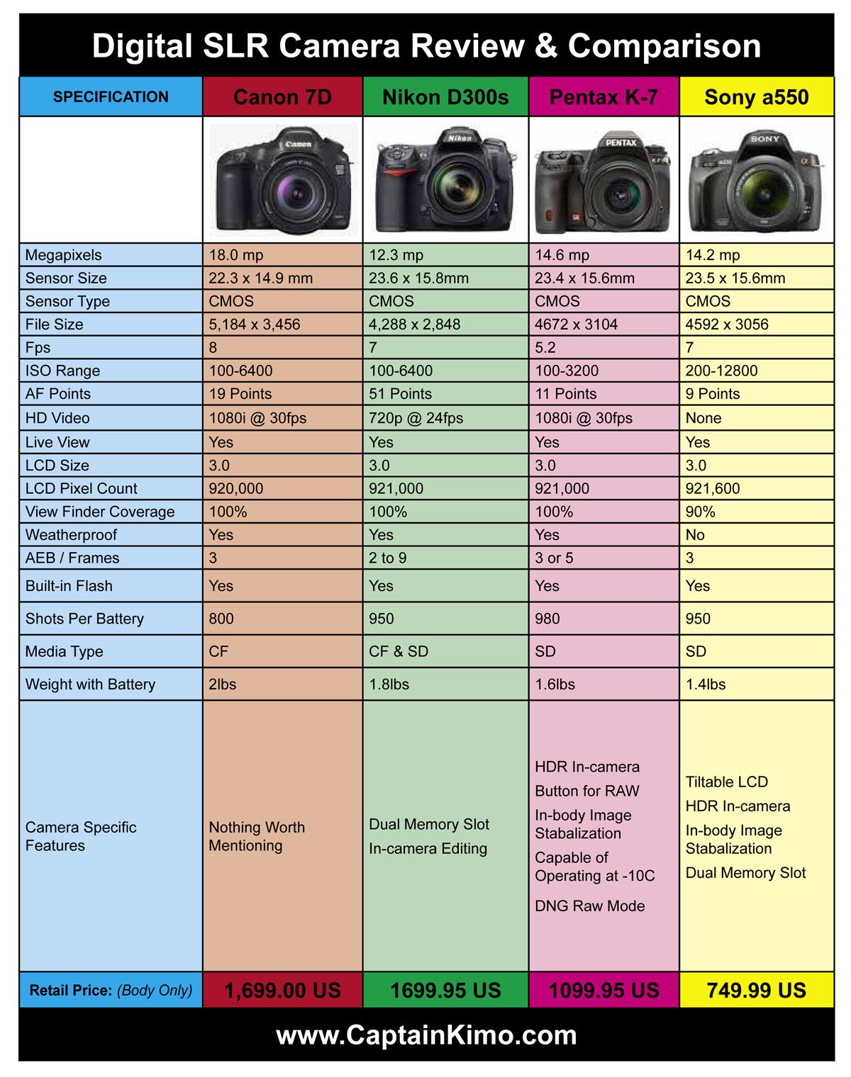 pdf printer windows 7 comparison